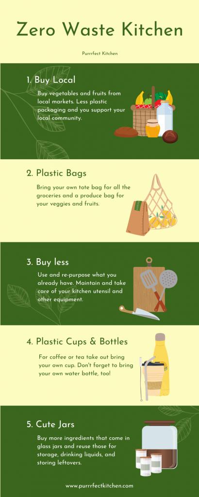 zero waste kitchen infographic